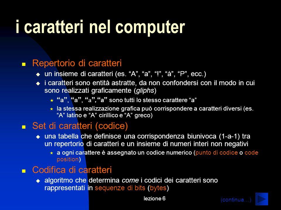 i caratteri nel computer