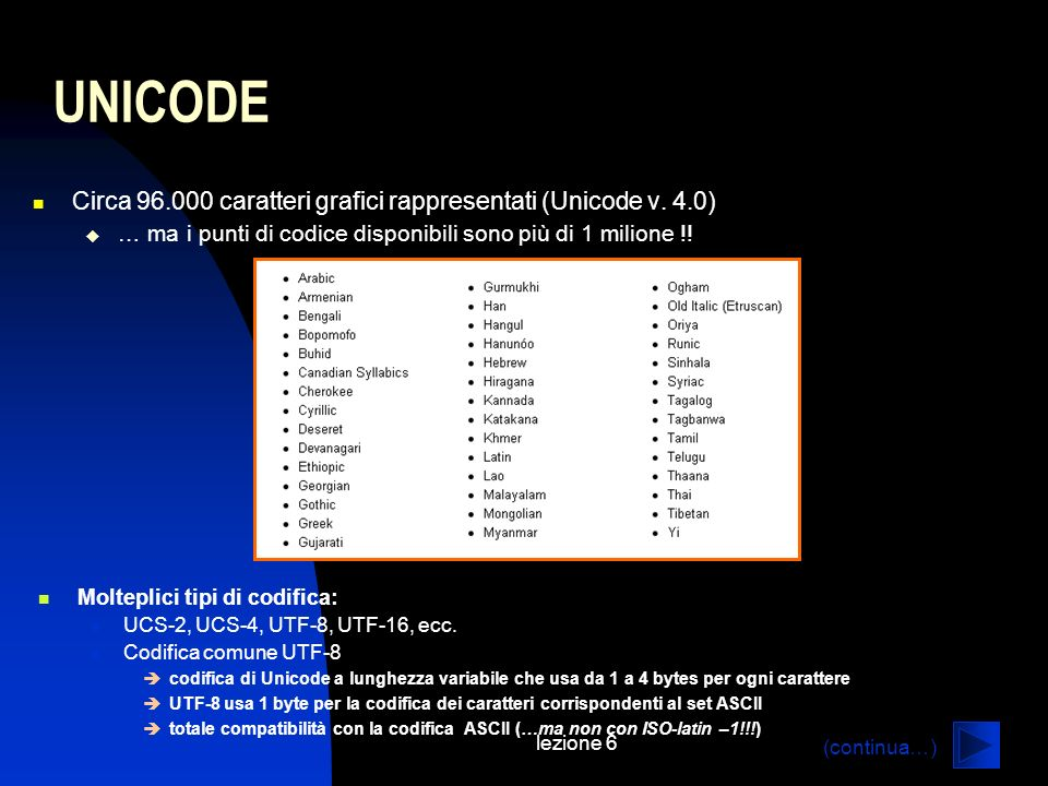 UNICODE Circa 96.000 caratteri grafici rappresentati (Unicode v. 4.0)