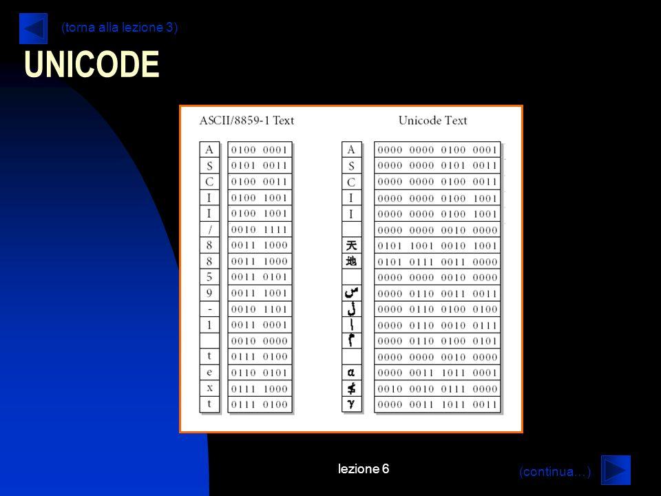 UNICODE (torna alla lezione 3) lezione 6 (continua…)
