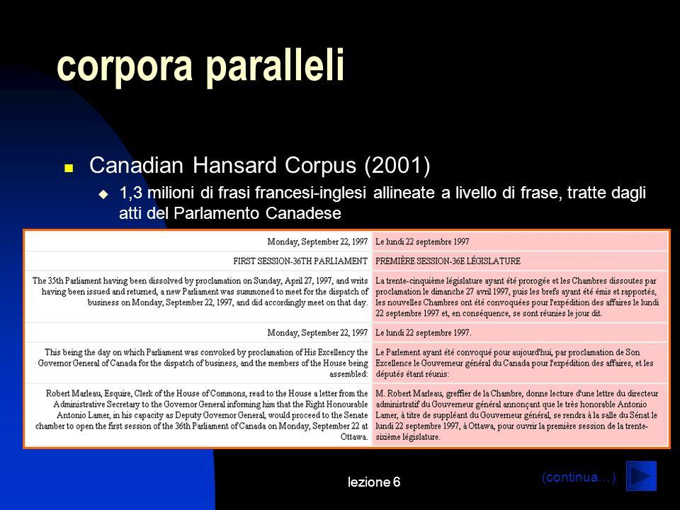corpora paralleli Canadian Hansard Corpus (2001)