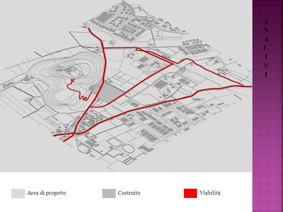 ANALISI Area di progetto Costruito Viabilità