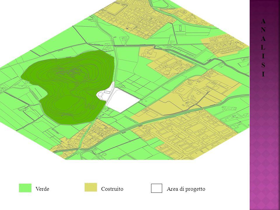 ANALISI Verde Costruito Area di progetto