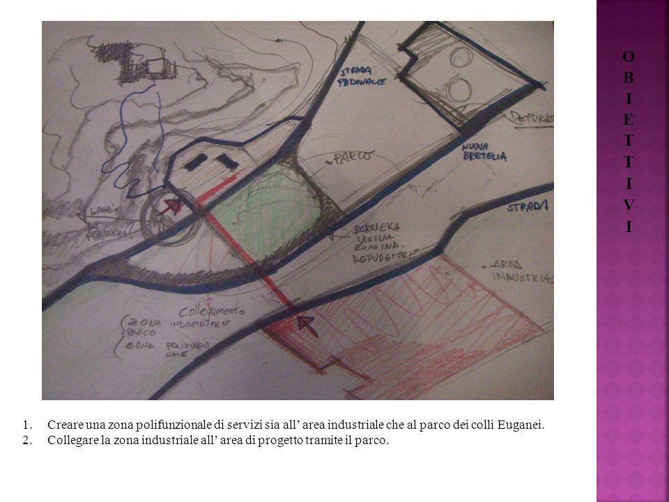 OBIETTIVI Creare una zona polifunzionale di servizi sia all' area industriale che al parco dei colli Euganei.