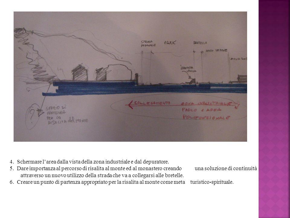 4. Schermare l'area dalla vista della zona industriale e dal depuratore.