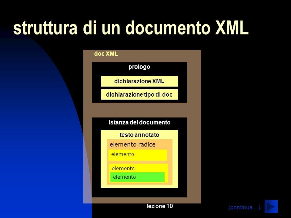 struttura di un documento XML