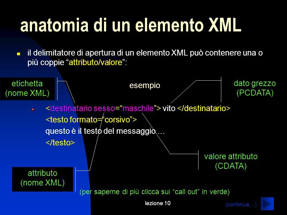 anatomia di un elemento XML