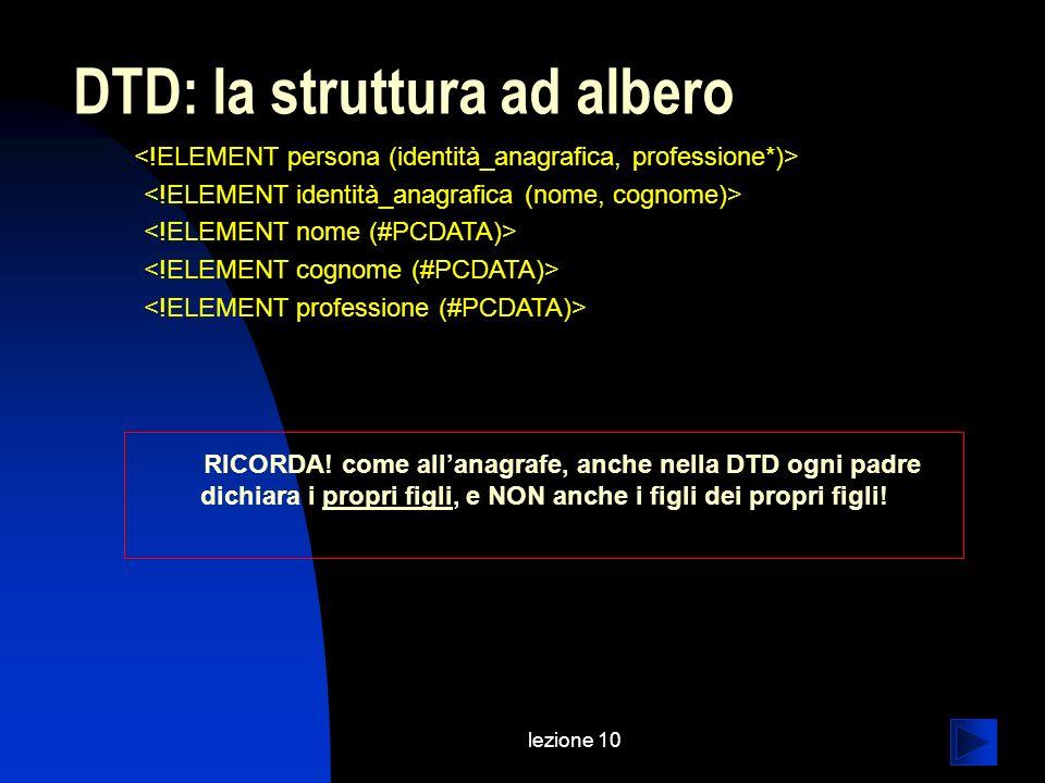 DTD: la struttura ad albero