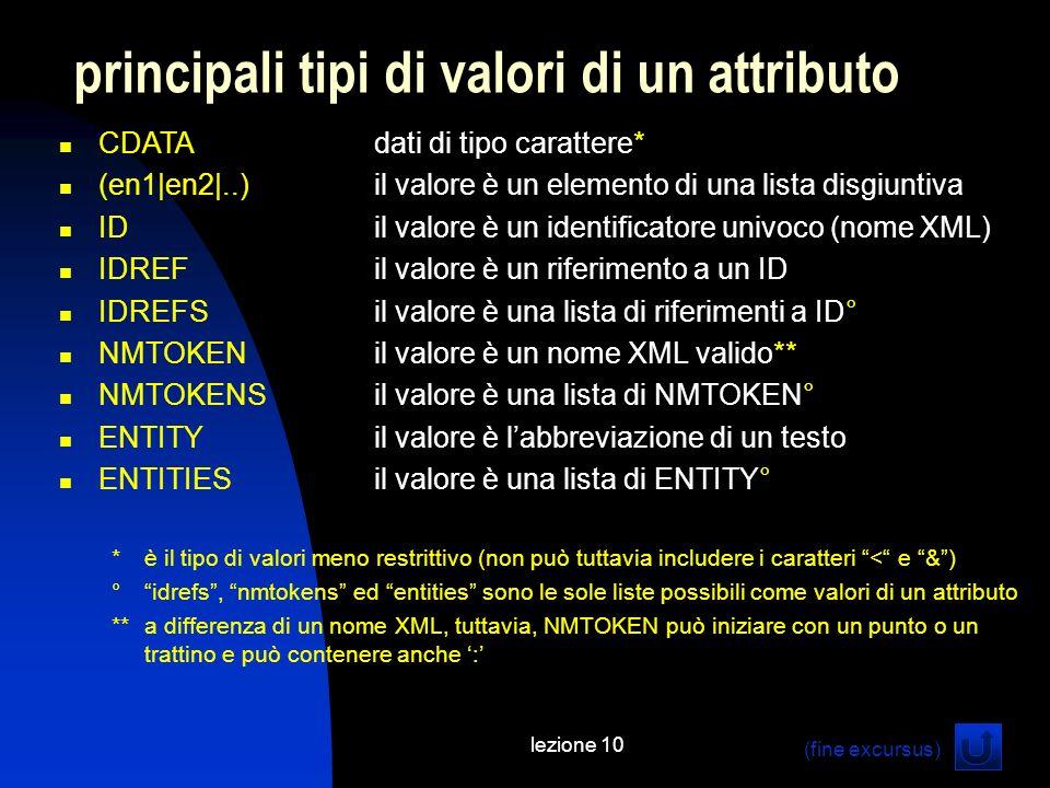 principali tipi di valori di un attributo