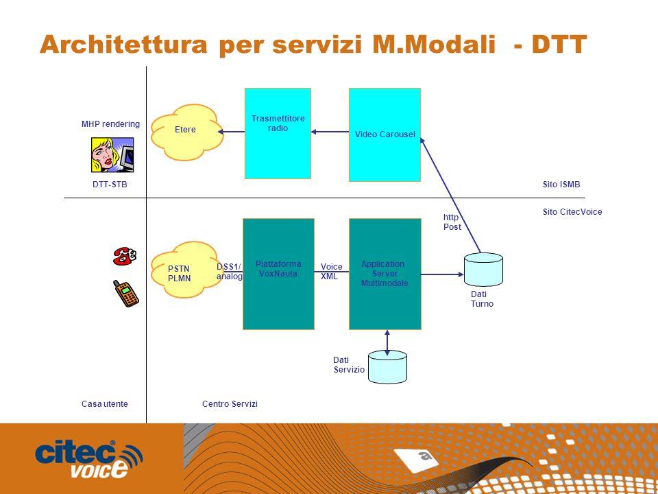 Architettura per servizi M.Modali - DTT