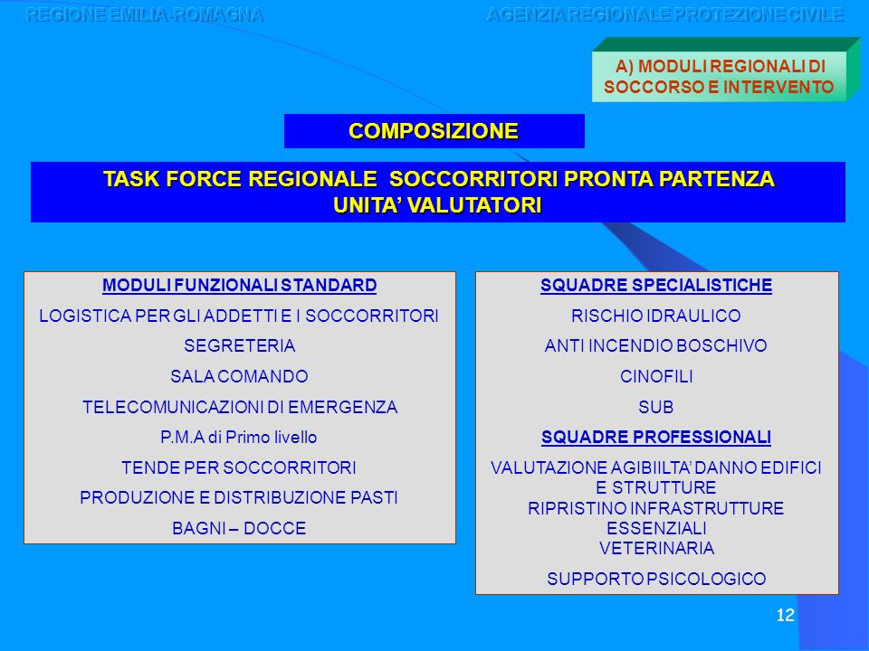 TASK FORCE REGIONALE SOCCORRITORI PRONTA PARTENZA UNITA' VALUTATORI