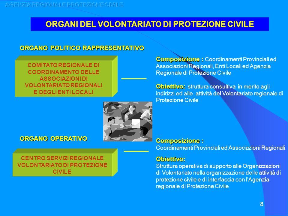 ORGANI DEL VOLONTARIATO DI PROTEZIONE CIVILE