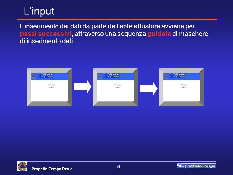 L'input