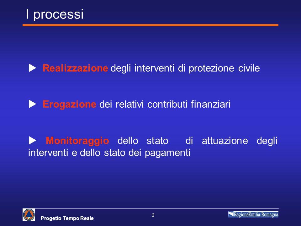 I processi  Realizzazione degli interventi di protezione civile