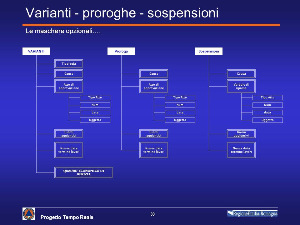 Varianti - proroghe - sospensioni