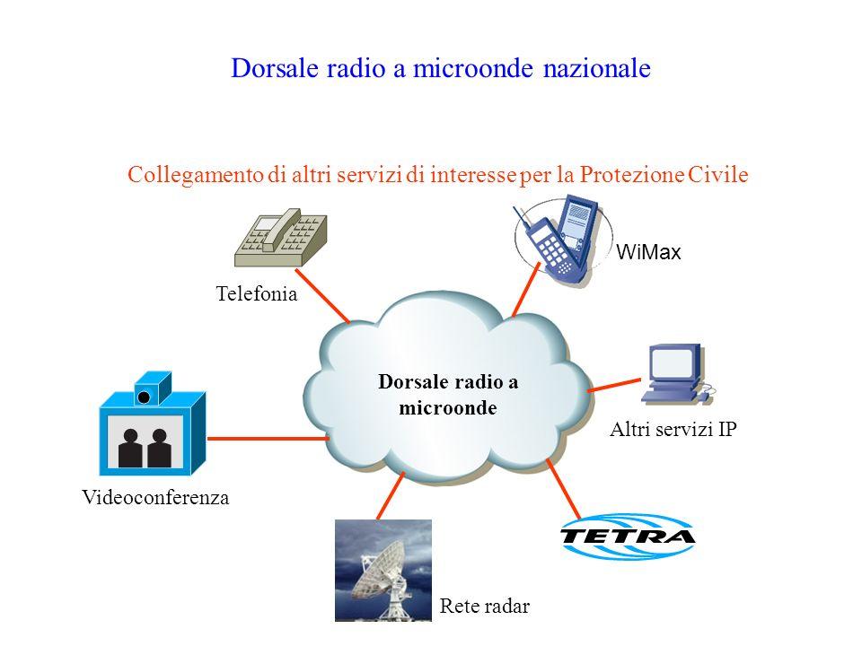 Dorsale radio a microonde