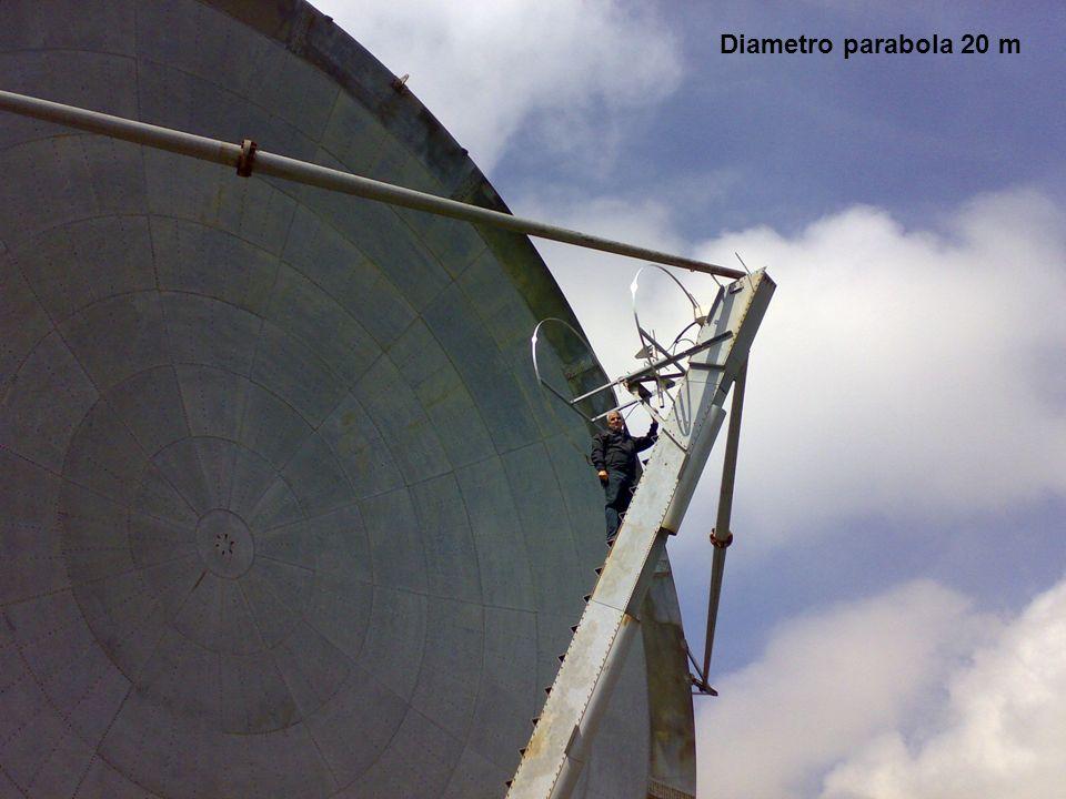 Diametro parabola 20 m