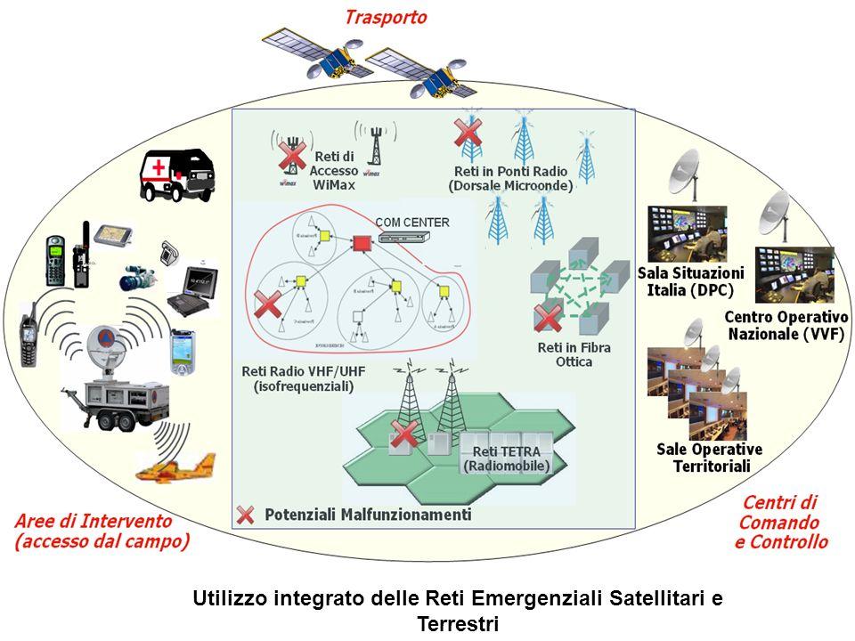 Utilizzo integrato delle Reti Emergenziali Satellitari e Terrestri