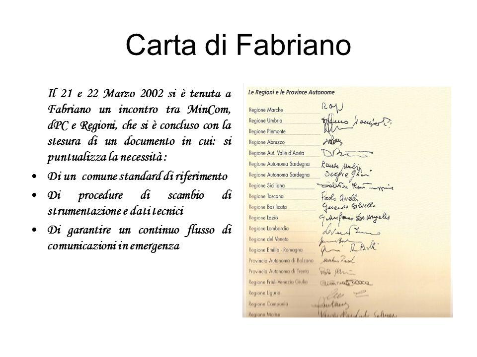 Carta di Fabriano