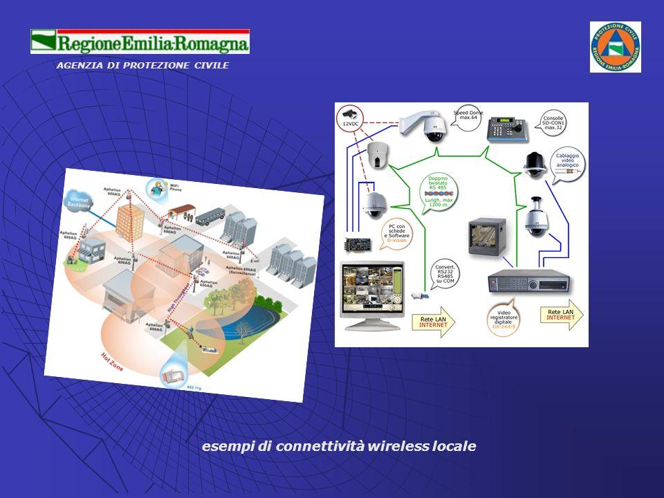 AGENZIA DI PROTEZIONE CIVILE esempi di connettività wireless locale