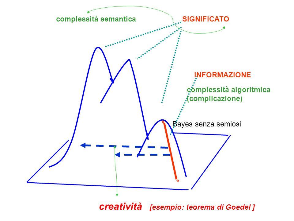 complessità semantica