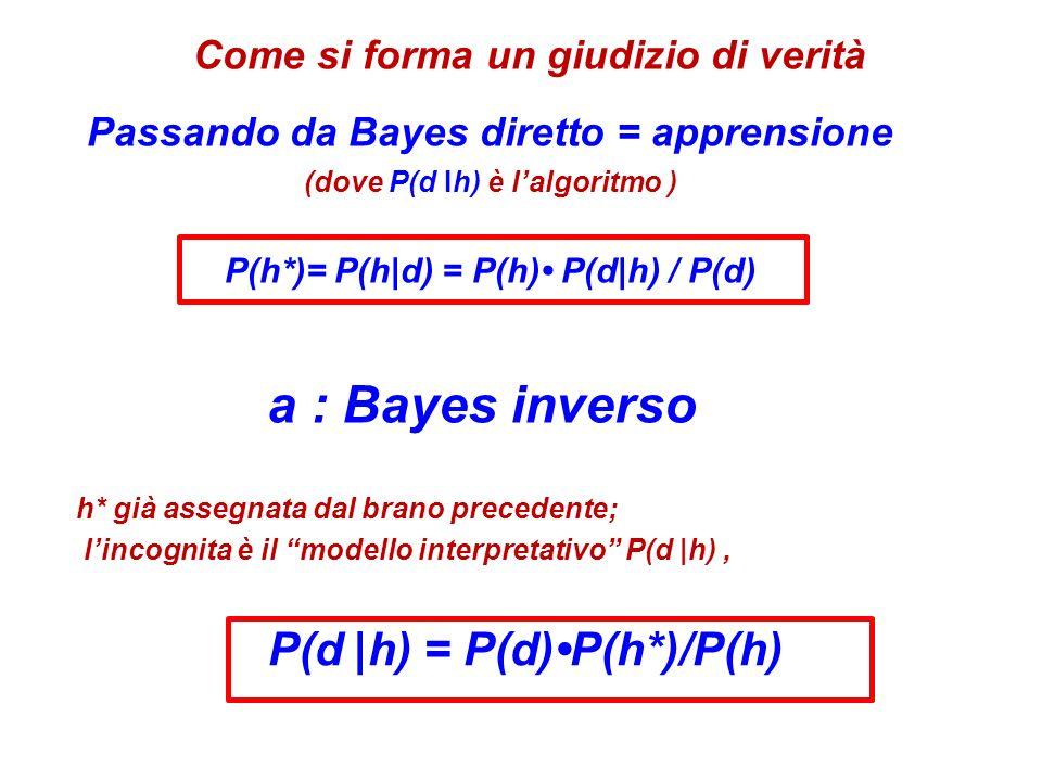 a : Bayes inverso Come si forma un giudizio di verità
