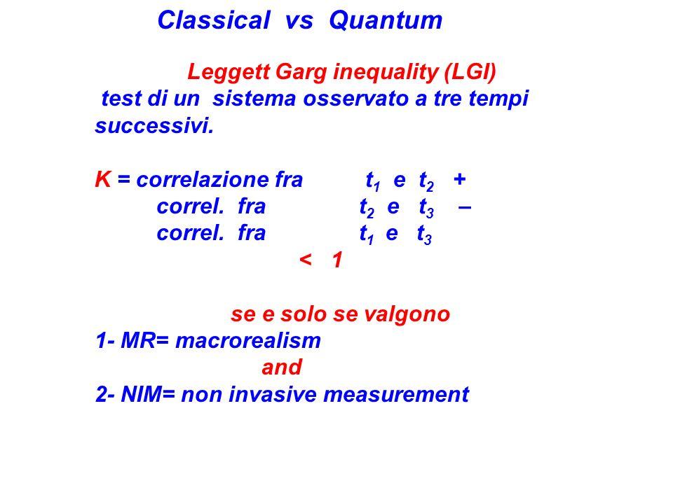 Classical vs Quantum Leggett Garg inequality (LGI) test di un sistema osservato a tre tempi successivi.