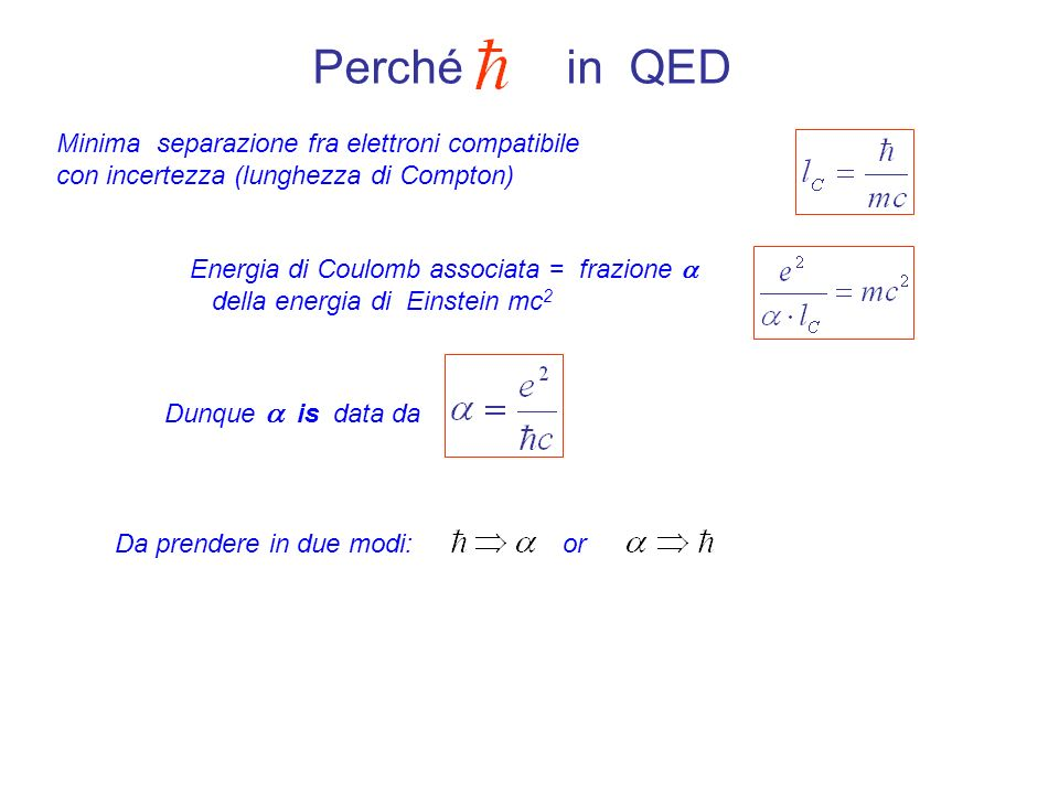 Perché in QED Minima separazione fra elettroni compatibile