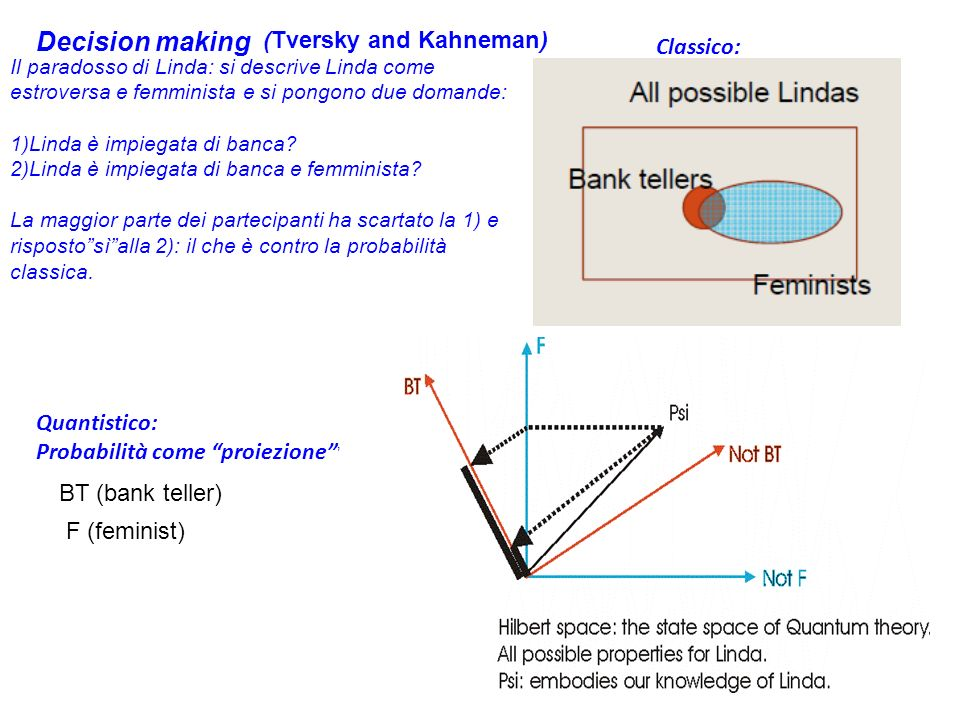 Decision making (Tversky and Kahneman) Classico: Quantistico: