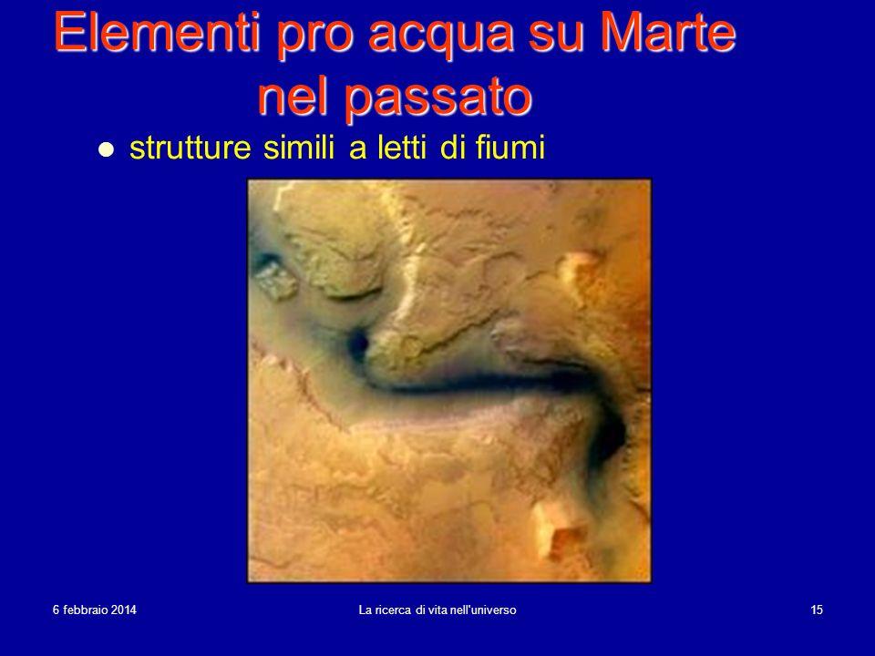 Elementi pro acqua su Marte nel passato