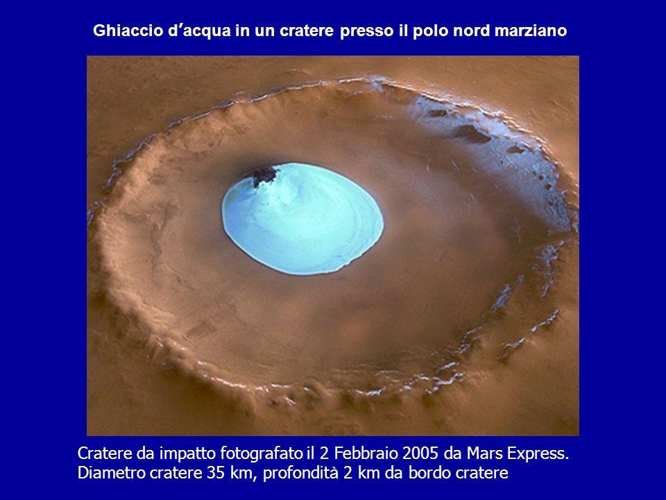 Ghiaccio d'acqua in un cratere presso il polo nord marziano