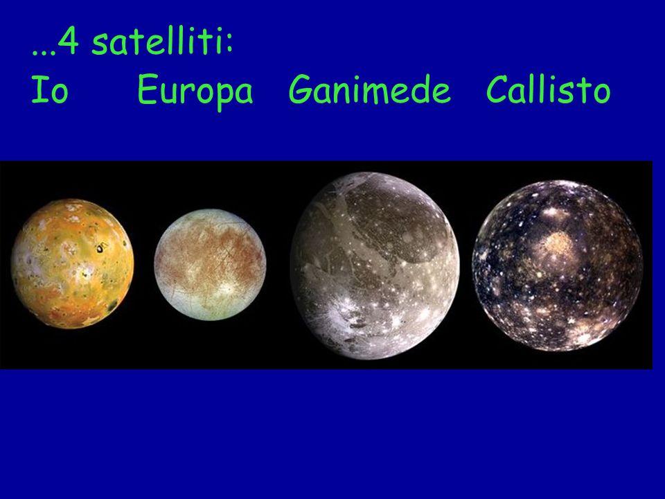 Io Europa Ganimede Callisto