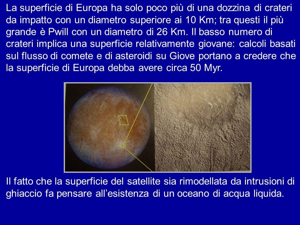 La superficie di Europa ha solo poco più di una dozzina di crateri da impatto con un diametro superiore ai 10 Km; tra questi il più grande è Pwill con un diametro di 26 Km. Il basso numero di crateri implica una superficie relativamente giovane: calcoli basati sul flusso di comete e di asteroidi su Giove portano a credere che la superficie di Europa debba avere circa 50 Myr.