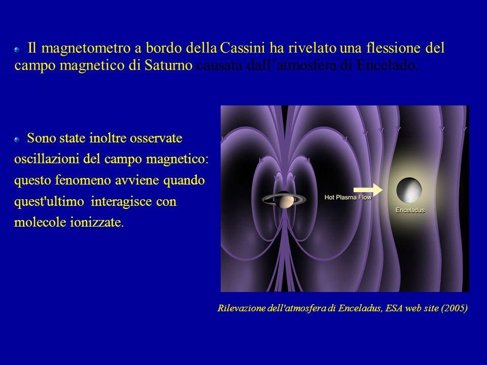 Il magnetometro a bordo della Cassini ha rivelato una flessione del campo magnetico di Saturno causata dall'atmosfera di Encelado.