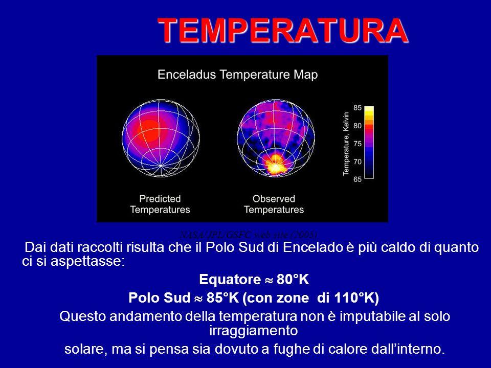 Polo Sud  85°K (con zone di 110°K)