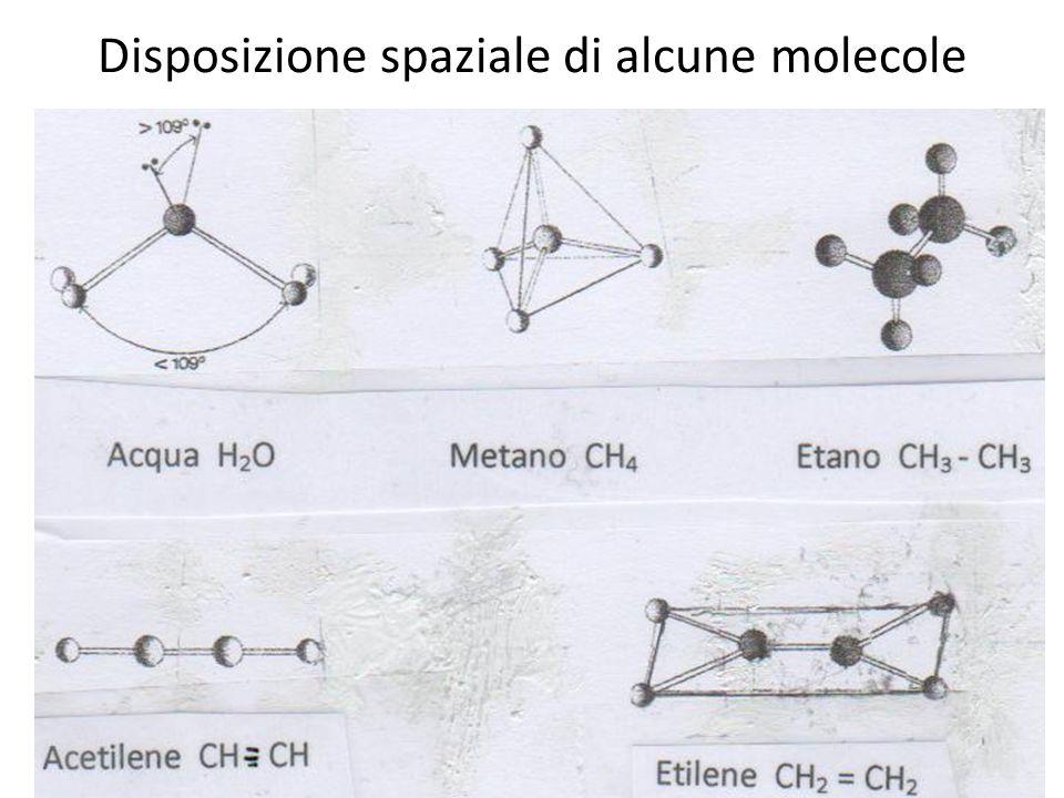 Disposizione spaziale di alcune molecole