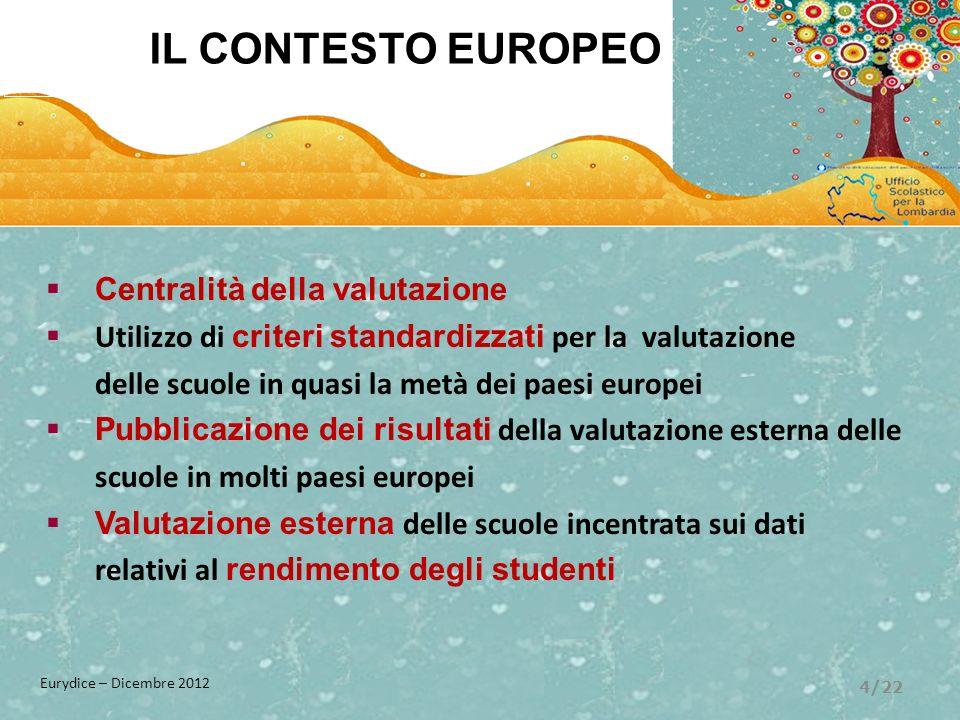 IL CONTESTO EUROPEO Centralità della valutazione