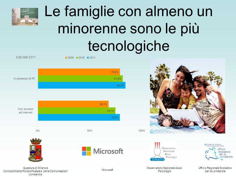 Le famiglie con almeno un minorenne sono le più tecnologiche