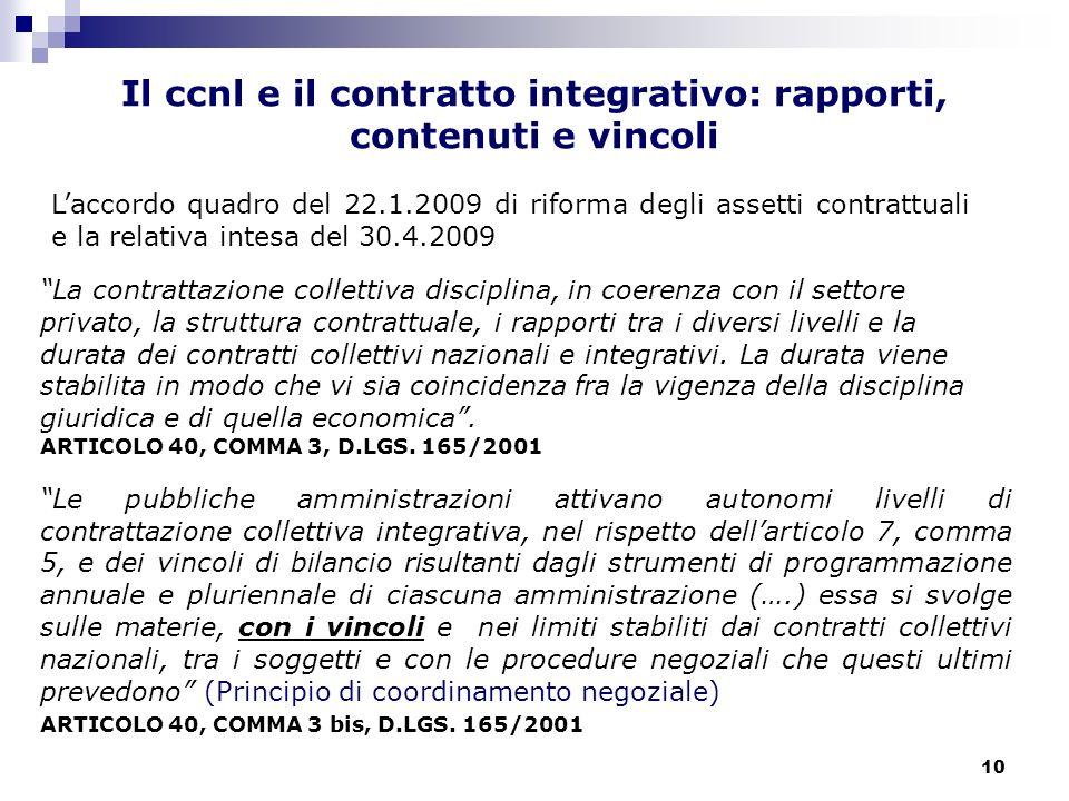 Il ccnl e il contratto integrativo: rapporti, contenuti e vincoli