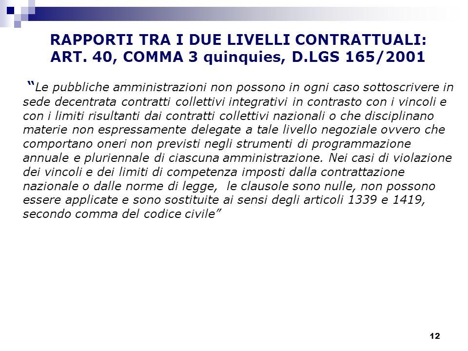 RAPPORTI TRA I DUE LIVELLI CONTRATTUALI: ART. 40, COMMA 3 quinquies, D