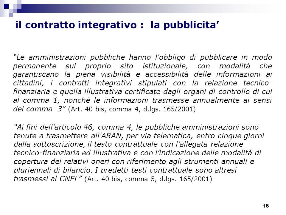 il contratto integrativo : la pubblicita'