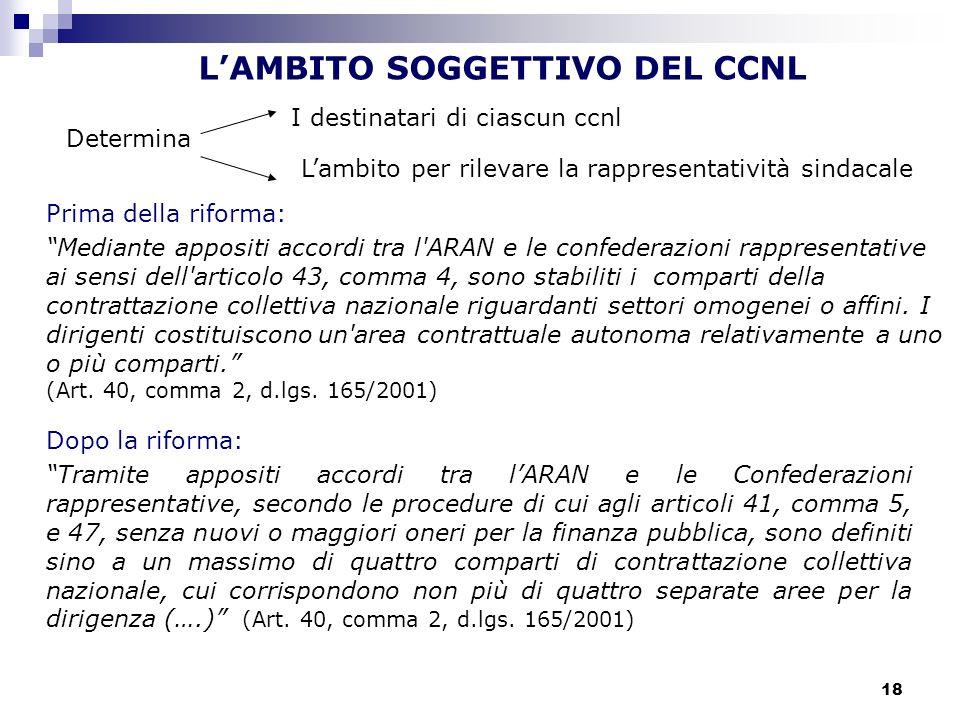 L'AMBITO SOGGETTIVO DEL CCNL
