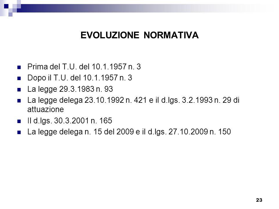 EVOLUZIONE NORMATIVA Prima del T.U. del 10.1.1957 n. 3