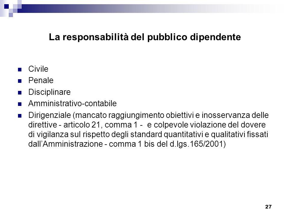 La responsabilità del pubblico dipendente