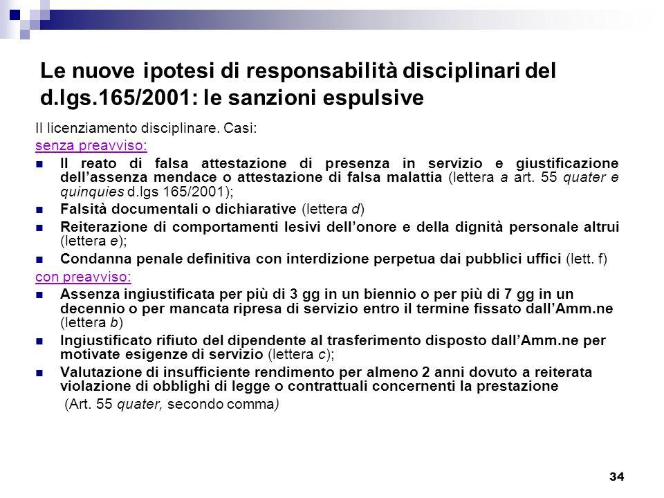 Le nuove ipotesi di responsabilità disciplinari del d. lgs