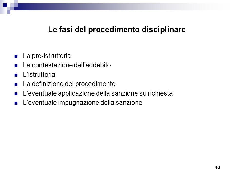 Le fasi del procedimento disciplinare