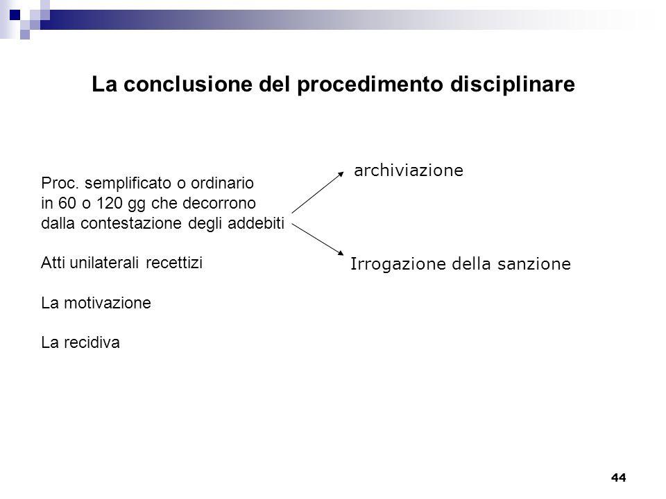 La conclusione del procedimento disciplinare