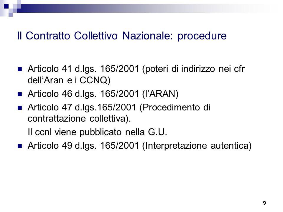 Il Contratto Collettivo Nazionale: procedure