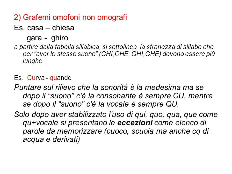 2) Grafemi omofoni non omografi Es. casa – chiesa gara - ghiro