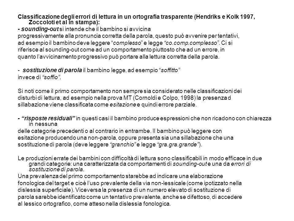 Classificazione degli errori di lettura in un ortografia trasparente (Hendriks e Kolk 1997, Zoccoloti et al in stampa):
