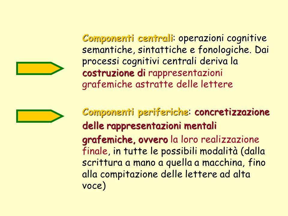 Componenti centrali: operazioni cognitive